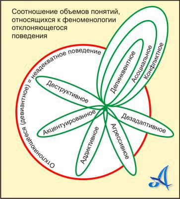 А.В.Хомич - Психология